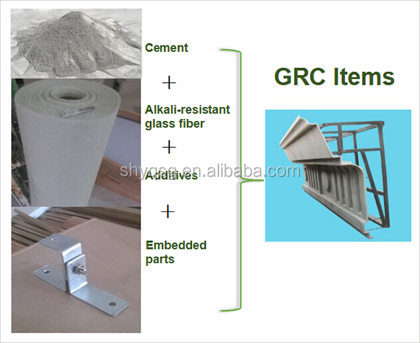 Grc Fixing Base Detail : Moisture proof high intensity chinese cheap decorative grc