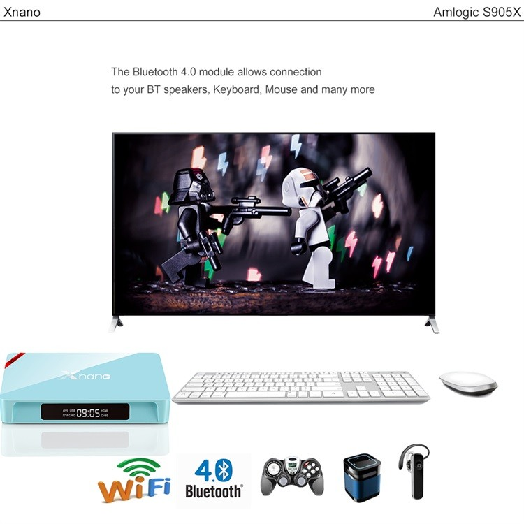 2017 X96 PRO Android 6.0 TV Box 1G/8G Amlogic S905X Chip 4K Kodi Full HD Smart Media Player X96 PRO Set Top