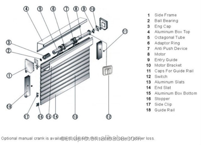 Exterior: Sendpro Window And Door Motorized Aluminum Roller Shutter