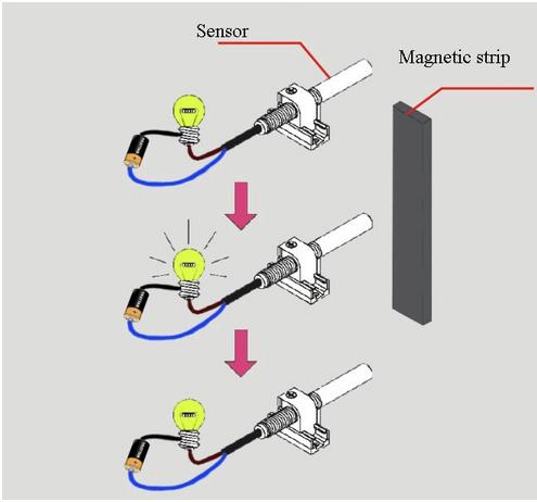 Magnetic Sensor No Nc Elevator Automatic Door Sliding Door Lock Floor Limit Switch 60343341102