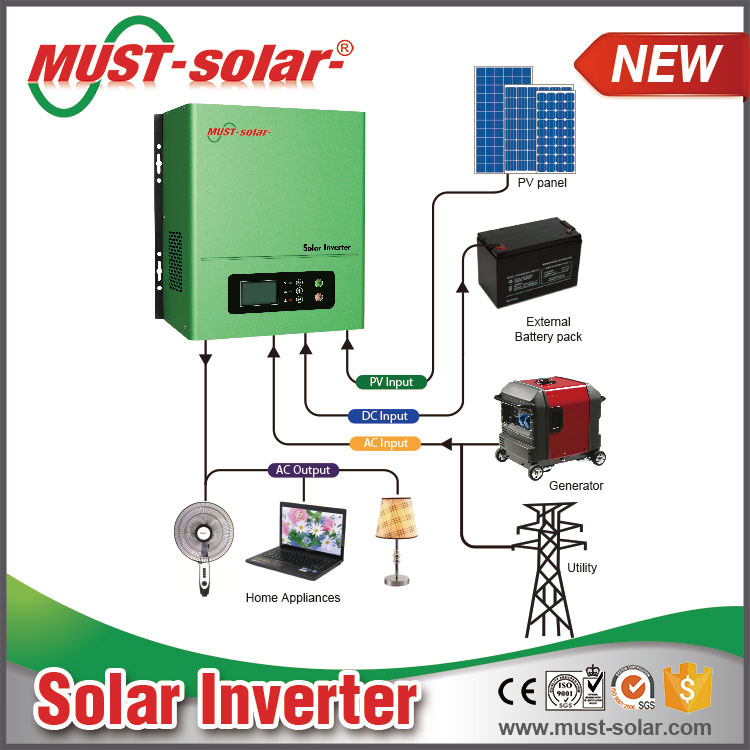 Home 1kw solar system off grid (stand alone) inverter 1000w solar power system 1kw solar kit