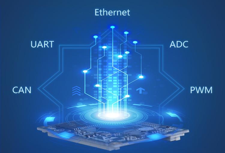 Cortex-M7 RT1050 Development Board 4M QSPI NORFLASH 16M SDRAM Supports  FreeRTOS, View cortex-m7 development board, Original Brand-Forlinx Product