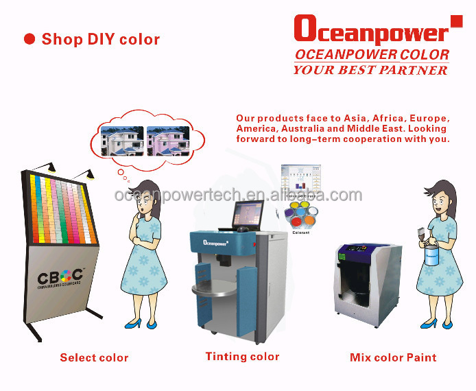 Oceanpower Paint Tinting System((tinting machine, colorants, color card,software)