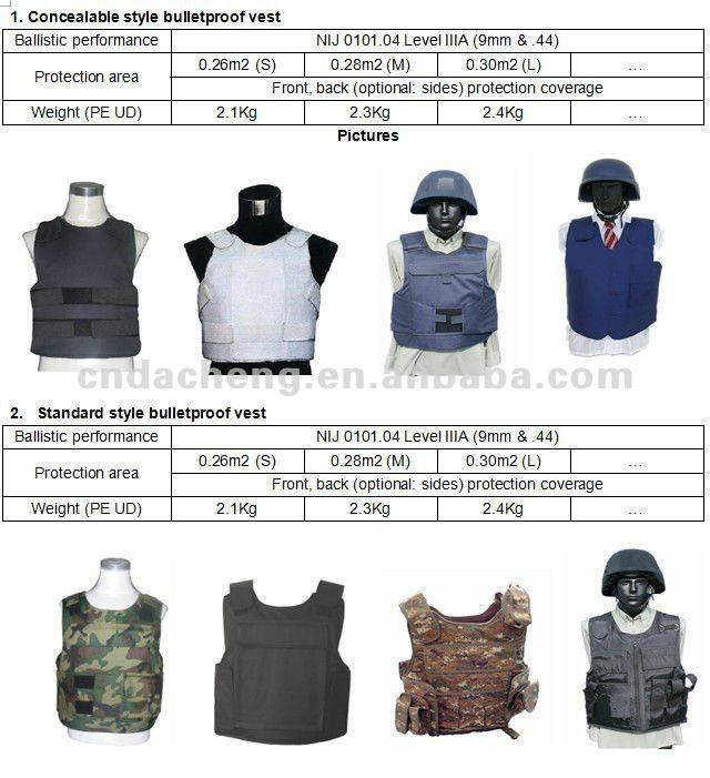 7bc879e164e Police military Bulletproof Vest Level Iv - Buy Police military ...