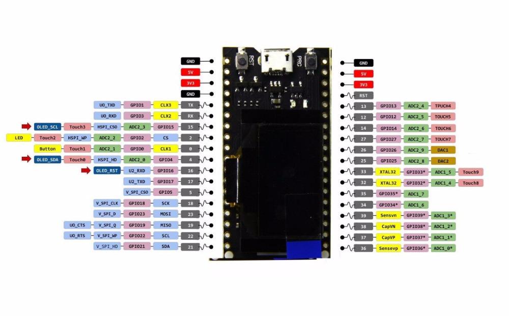 TTGO WiFi Bluetooth Module ESP8266 16 Mt bytes 128 Mt bit Pro ESP32 OLED  V2 0, View esp32 OLED, WEMS Product Details from Shenzhen Xin Yuan  Electronic