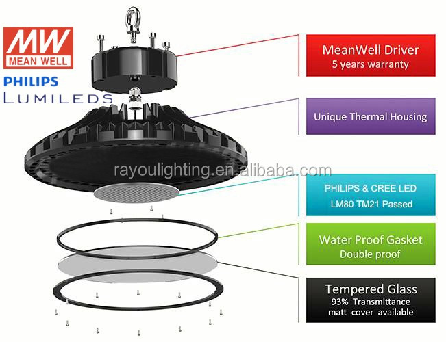 new-ufo-led-high-bay-light-instructure