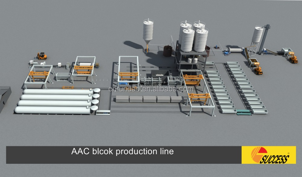 High Quality Semi Automation AAC Production Line