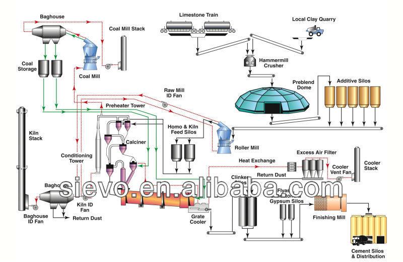 mini cement plant project report pdf
