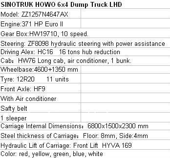 Hyundai Dump Truck/hydraulic Pump For Dump Truck/isuzu Dump Trucks 40  Ton/brand New Dump Trucks Sinotruk Howo - Buy Hyundai Dump Truck/hydraulic  Pump