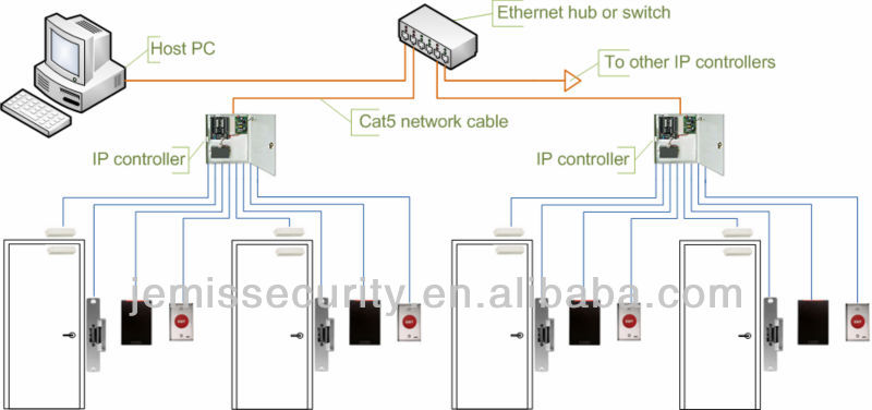 Double Door Access Control Diagram Wiring Diagram Explained