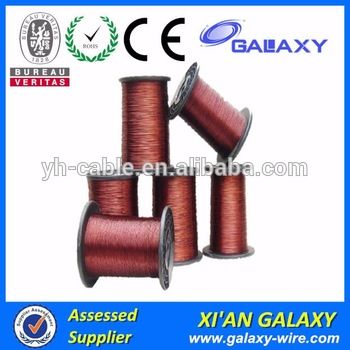 Copper Wire Coil Price, Copper Wire Coil Price Suppliers and ...