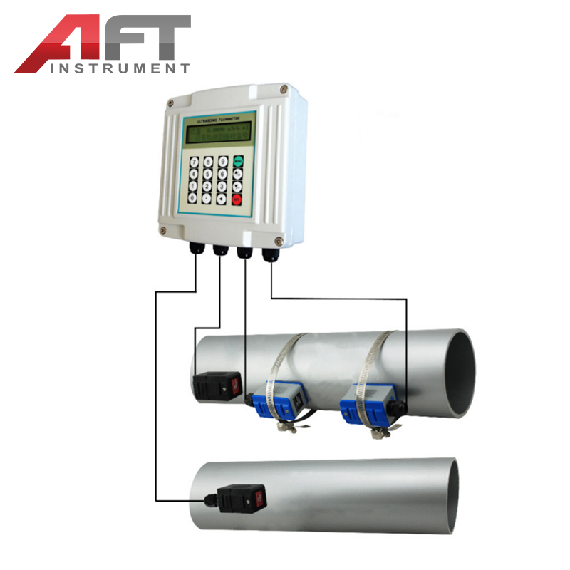 tds 100 ultrasonic flow meter high temperature clamp on ultrasonic flowmeter sitelab ultrasonic flowmeter