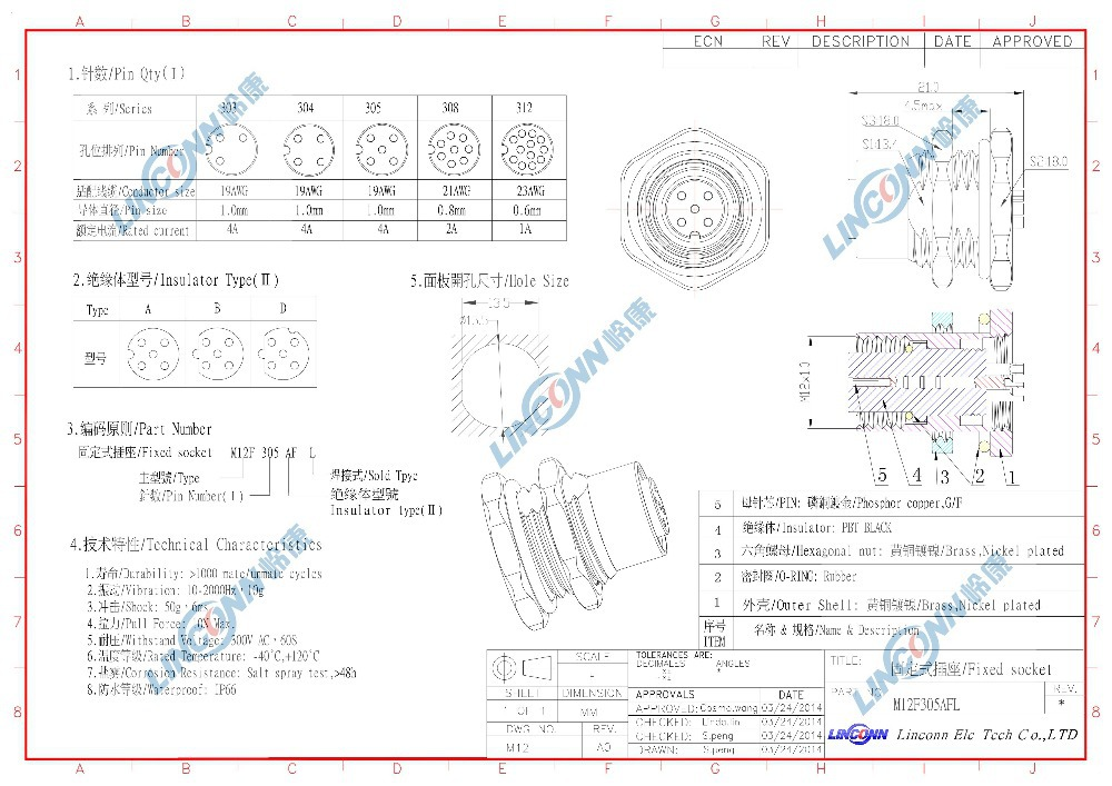 marvelous m12 connector wiring diagram pictures