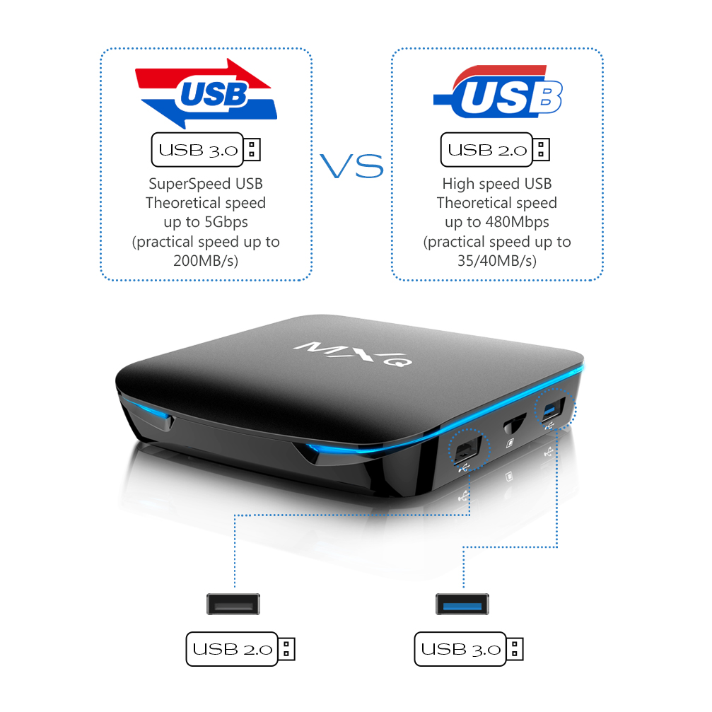 High Quality 4K Netflix Amlogic S905X2 TV Box with Android TV firmware