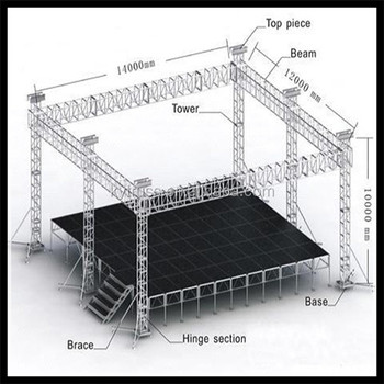 Stage And Truss Design Cad Event