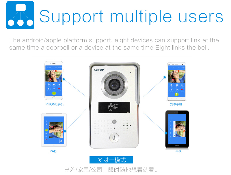 shenzhen factory actop wifi video doorphone basic wiring shenzhen factory actop wifi video doorphone basic wiring diagrams