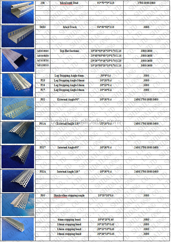 High Quality Metal Roof Battens For Top Hat Sections Buy