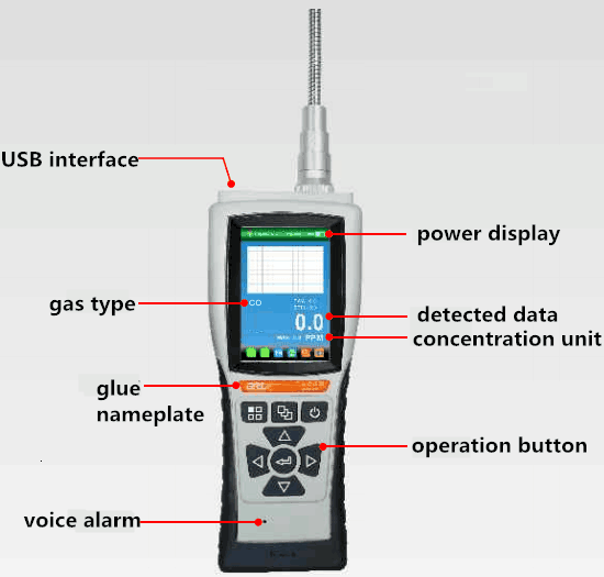Good price 0-5PPM ozone generator outlet portable ozone detector/tester