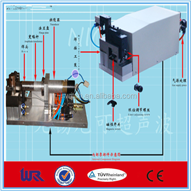 HTB11IhGGXXXXXXMXVXXq6xXFXXXU nc series ultrasonic wire harness welding machine ultrasonic ultrasonic wire harness welding machine at arjmand.co