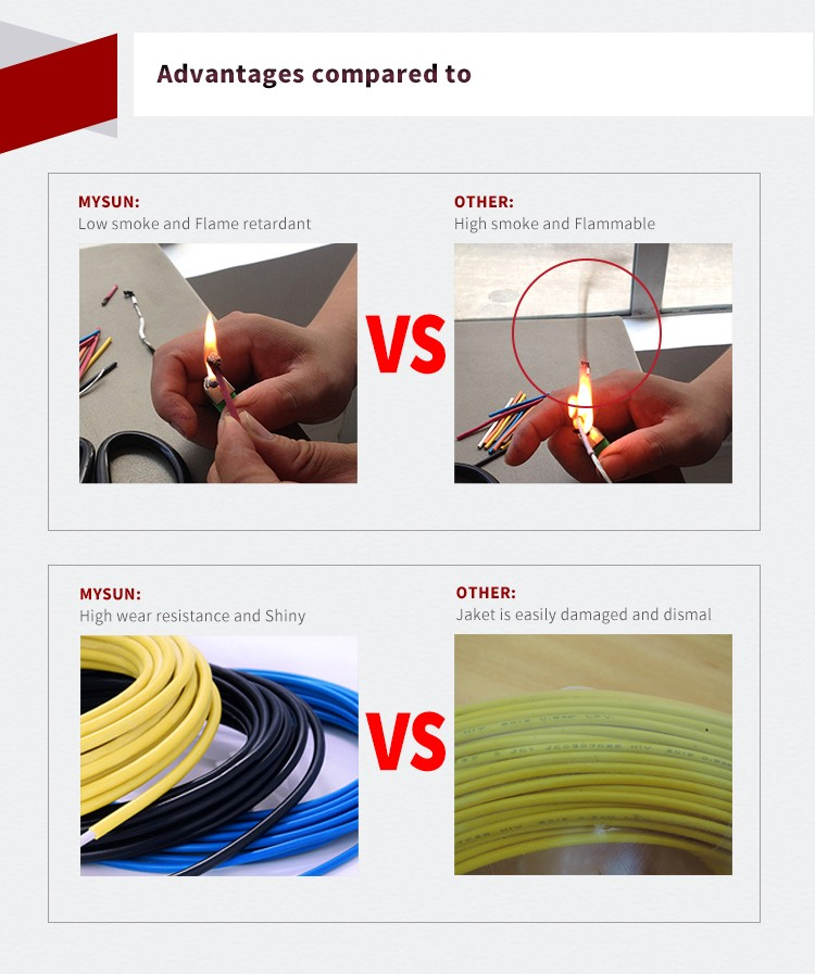 Abrasive Resistant Etfe Insulation Cable Heat Resistant Wire - Buy ...