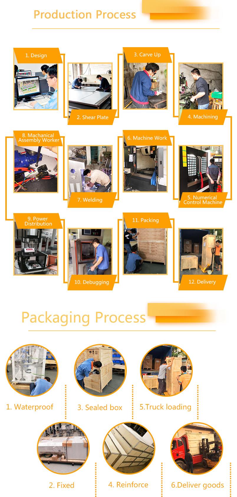 Martindale-Abrieb- und Pillingprüfmaschine ASTM D4966 / Textiluniversalprüfmaschine