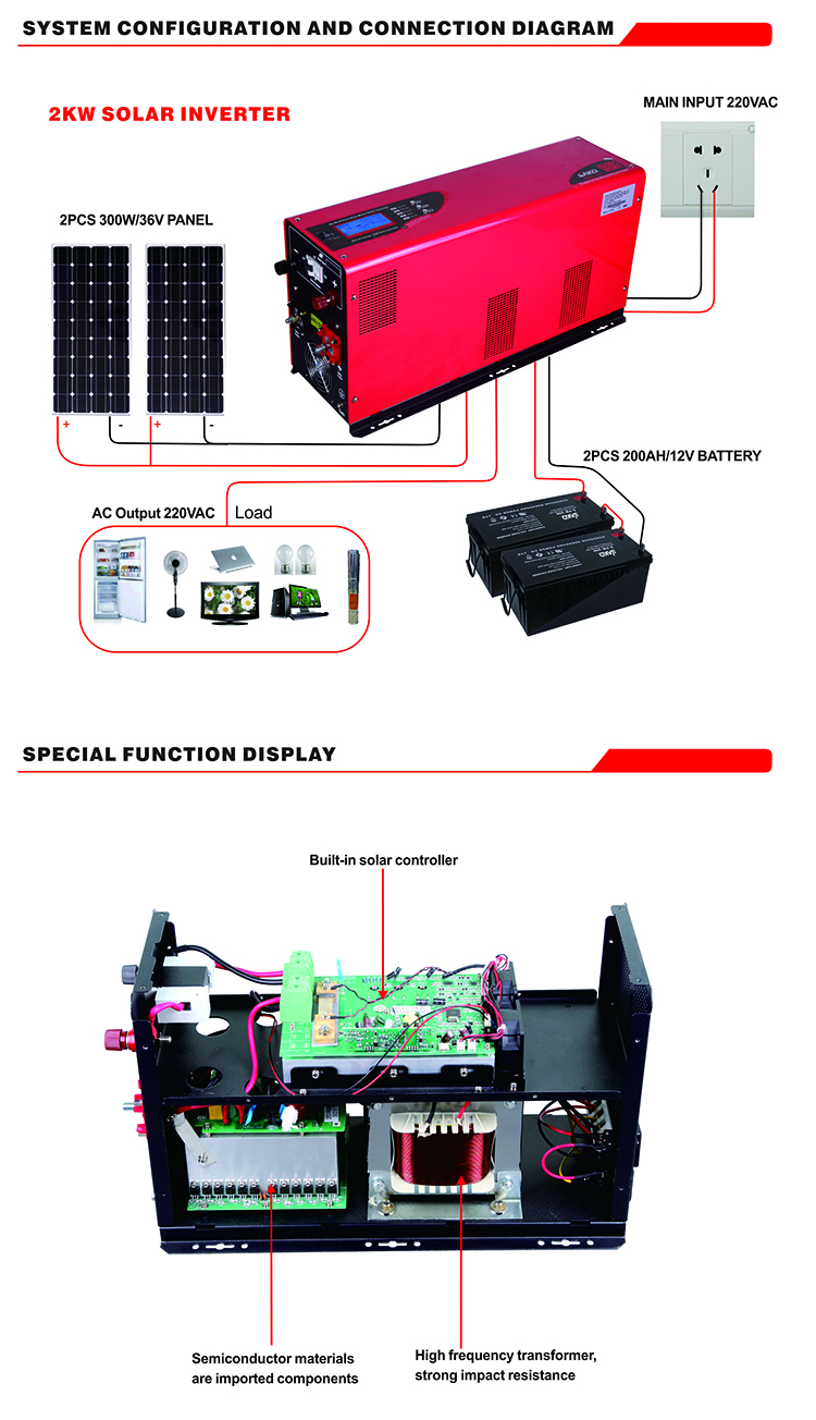Activity Price Act SAKO 6000W 48V Low Frequency Off Grid Solar Inverter With 80A Solar Charger Battery Charger