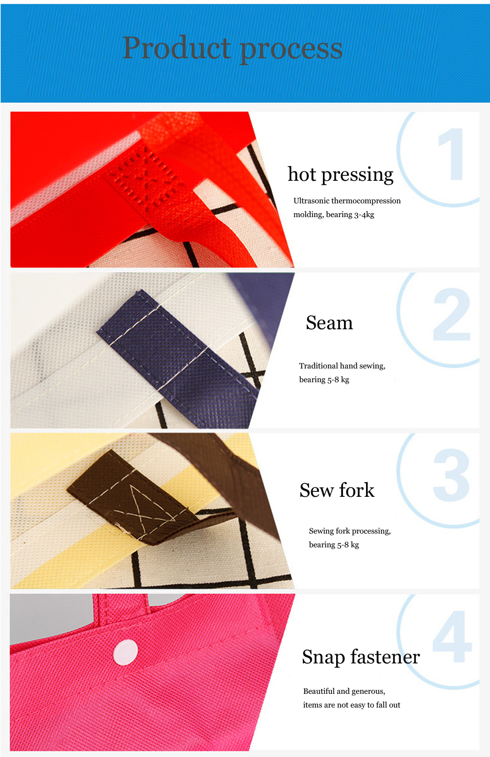 प्रचार Foldable पुन: प्रयोज्य टुकड़े टुकड़े में गैर बुना बैग ले जाना