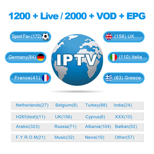 Iptv Wholesale, Consumer Electronics Suppliers - Alibaba