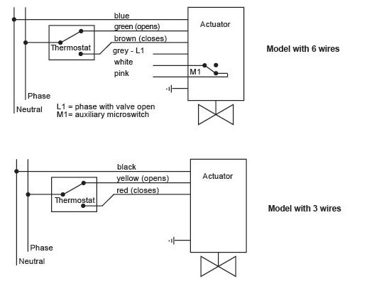 wiring diagram for v the wiring diagram 3 wire 220v wiring diagram nilza wiring diagram