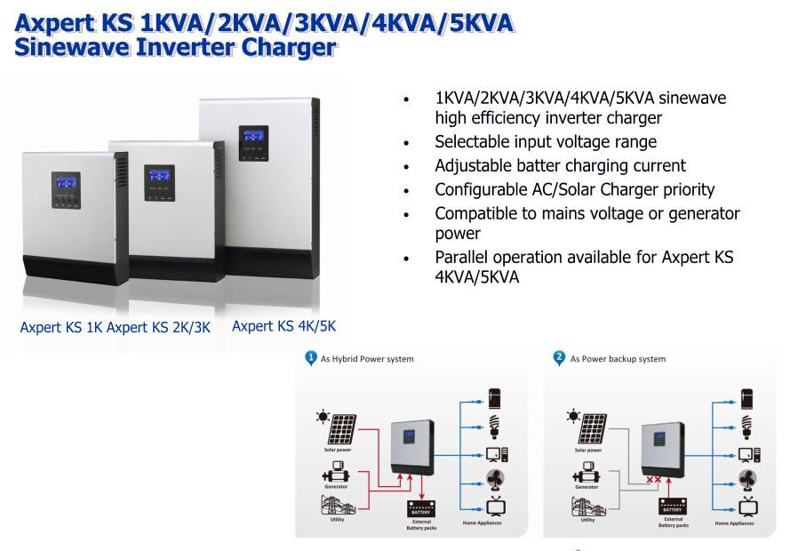 Axpert ks 4kw 24v grid tie solar power inverter buy power inverter axpert ks 4kw 24v grid tie solar power inverter cheapraybanclubmaster Images