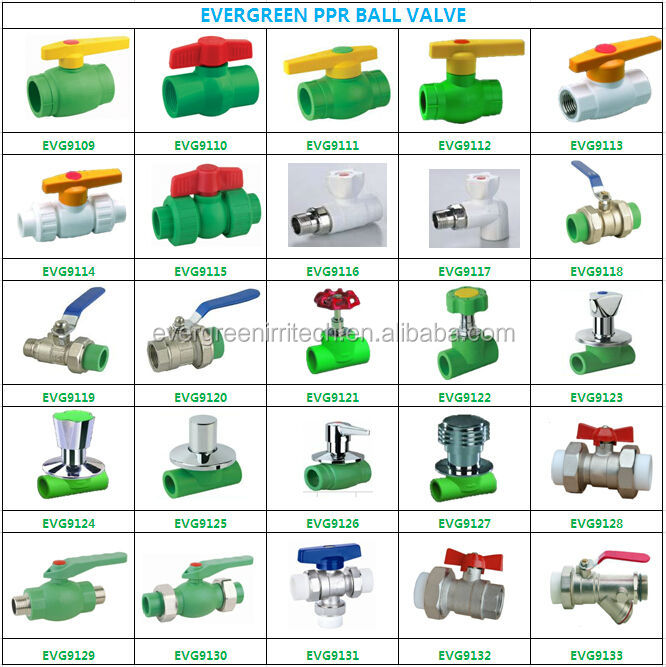 Plumbing fittings names for Different types of water lines
