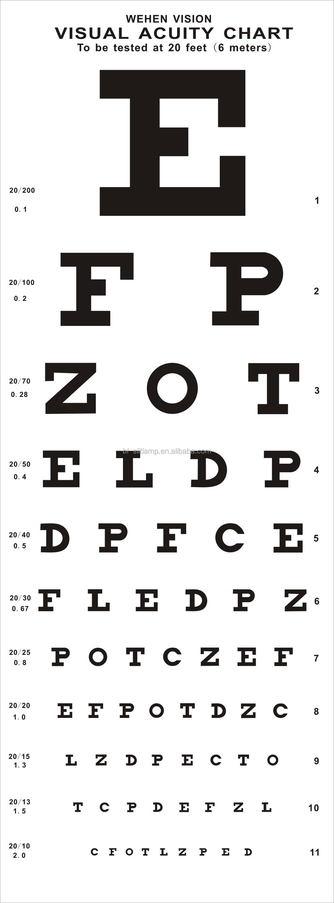 Chinese snellen chart buy the standard logarithmic visual acuity chinese snellen chart nvjuhfo Image collections
