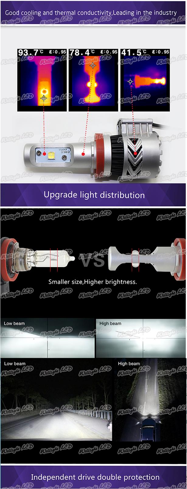 Xhp Series Low Beam Led Headlight Bulbs For 2015-2016 F-150 (h11 ...