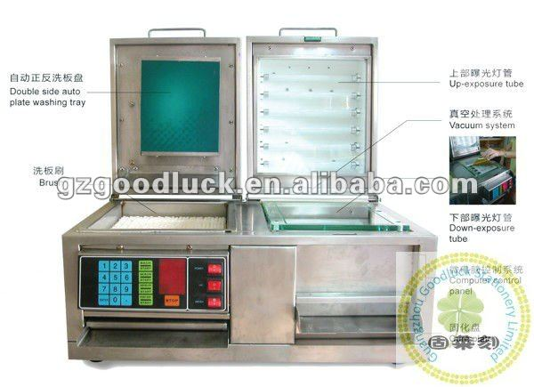liquid polymer plate making machine/resin plate maker