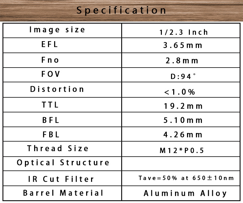10mp wide angle efl3.65mm aperture 2.8 dfov94 degree no distortion board lens for 1/2.3inch