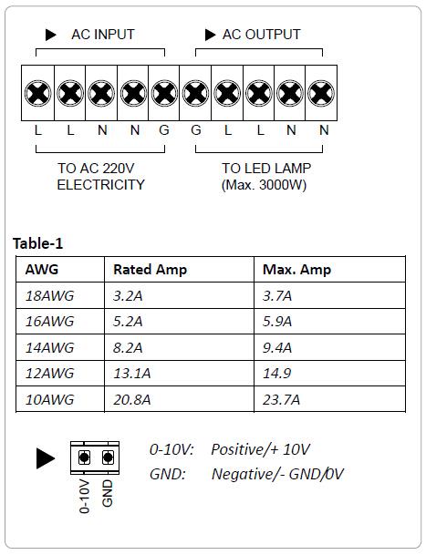 Led Triac Dimmer,Dimmer Switch For Led Lights,3000 Watt Trailing ...