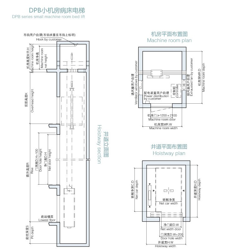 Hospital doors dimensions download technical data sc 1 for Elevator bed plans