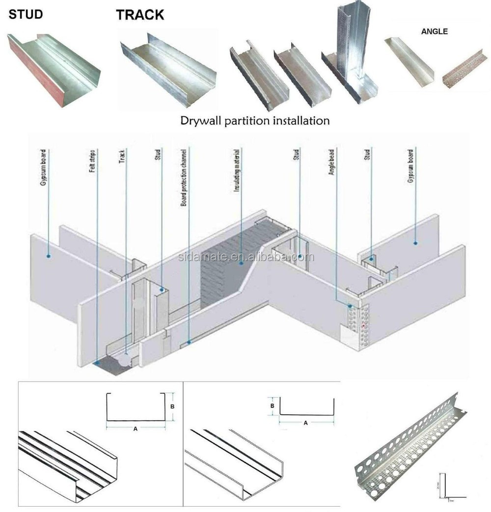 Drywall Partition System : Hot sale galvanised steel coil made metal stud and track