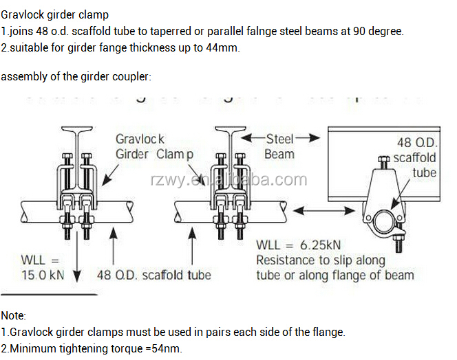 Forged Steel Scaffolding Fixed Beam Clamp Grider Coupler