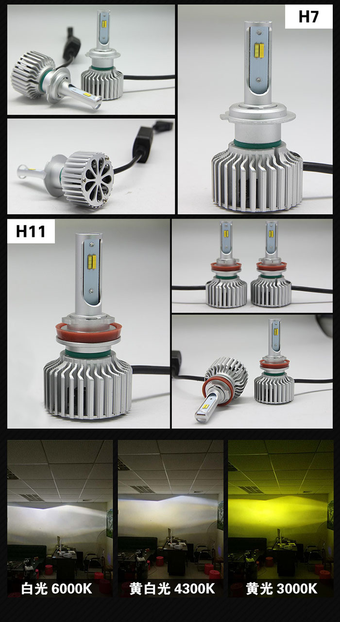 three color led headlight5.jpg