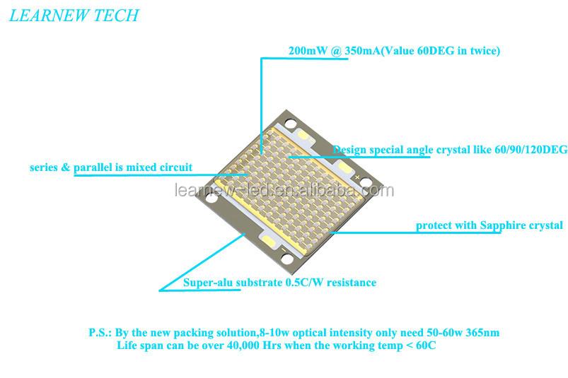 395nm Uv Led Chip Led Module Epistar Or Lg Chip