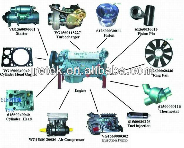 Howo Truck Engine Parts, Howo Truck Engine Parts Suppliers and ...