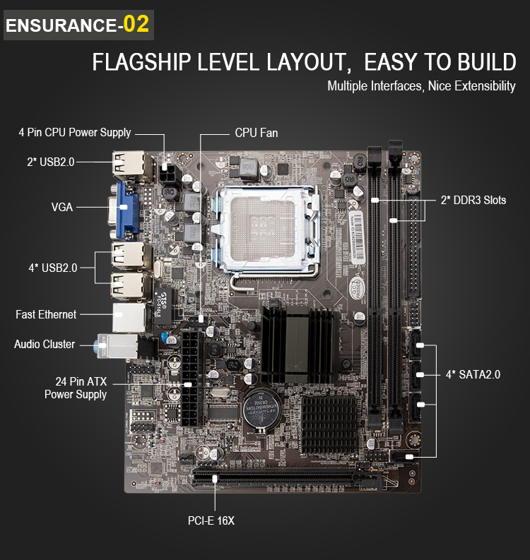 Intel G41 Most compact size Motherboard