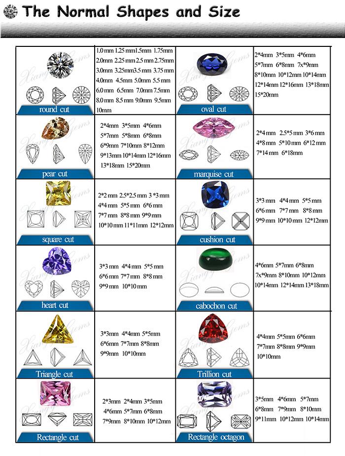 1.5mm Wuzhou Xiangyi Synthetic Gems Aaa Garde Cubic Zirconia