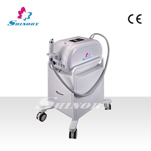 Best selling figure improving technology products in america radiofrequency equipment