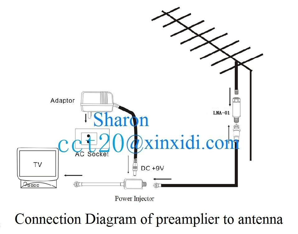 Model No  Lna-01 Outdoor Tv Antenna Preamplifier - Digital Tv Signal  Booster - Buy Preamplifier,Amplifier,Antenna Booster Product on Alibaba com