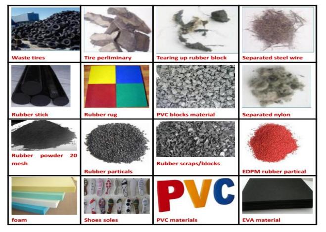 Rubber band verstuiver recycle plastic korrels making machine prijs