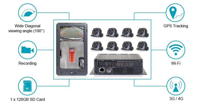 1080 1080p 360 度車の Wi-Fi 防犯カメラ/GPS 追跡