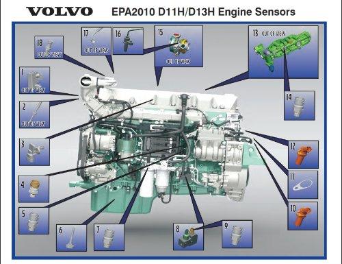 Cheap Volvo Sensor 0, find Volvo Sensor 0 deals on line at Alibaba com