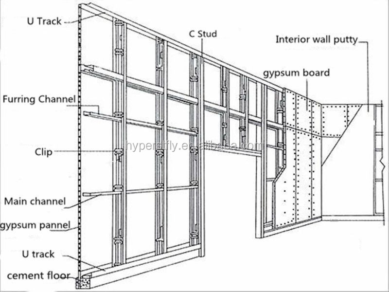Framing Partition Wall : Metal stud track channel light steel keel joist framing